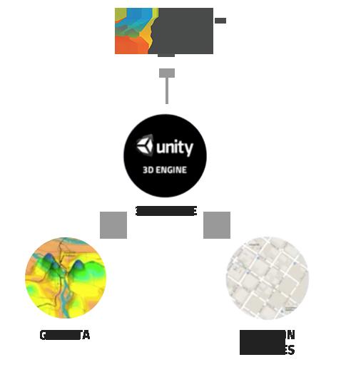 argis infographic