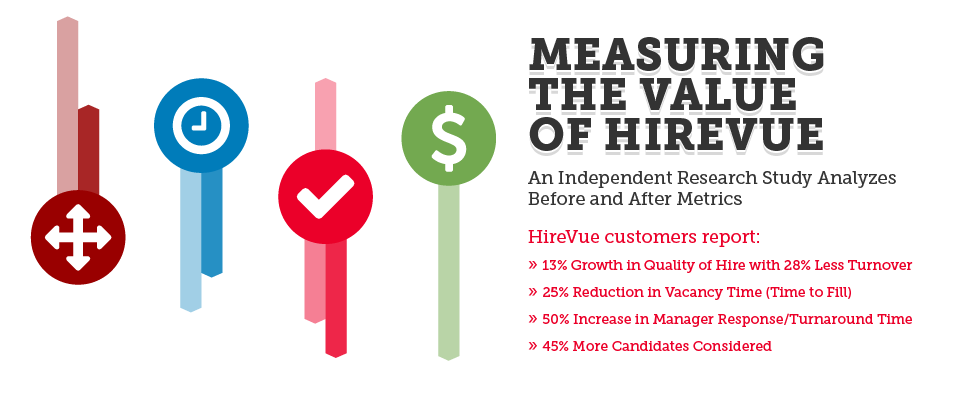 Measuring HireVues Impact