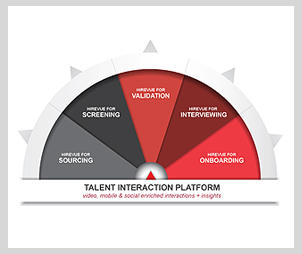 Talent Interaction Platform