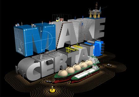 Make Certain