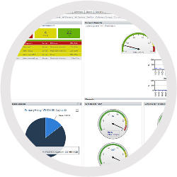 IT system monitoring tools - up.time 7.3