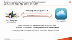 Build SQL Access