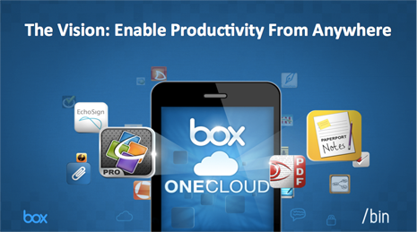 The Vision: Enable Productivity from Anywhere