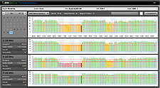 MACTrak Performance Monitoring Screen