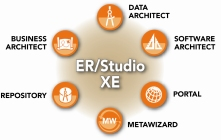 ER-XE_Family_Diagram