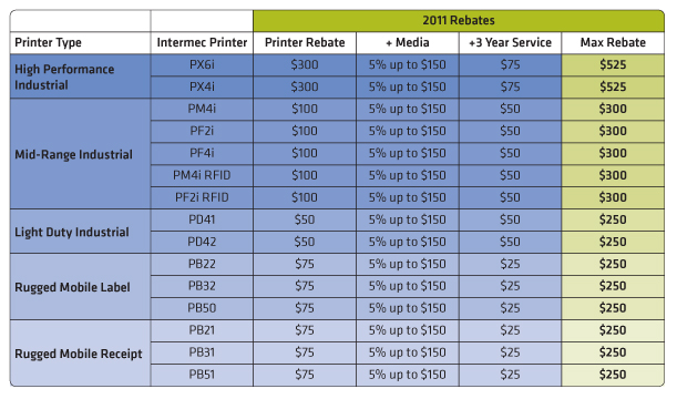 2011 Printer Trade In Pricing