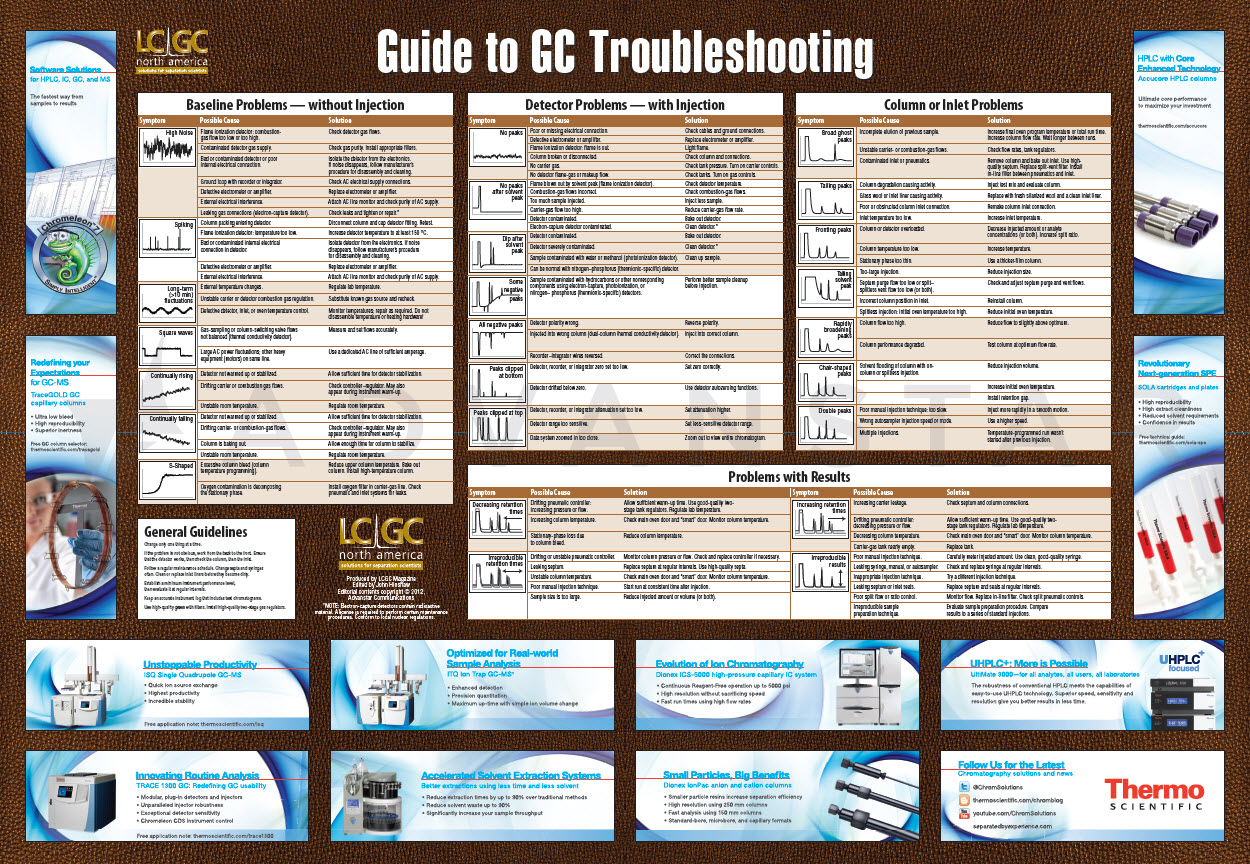 GC Troubleshooting Poster
