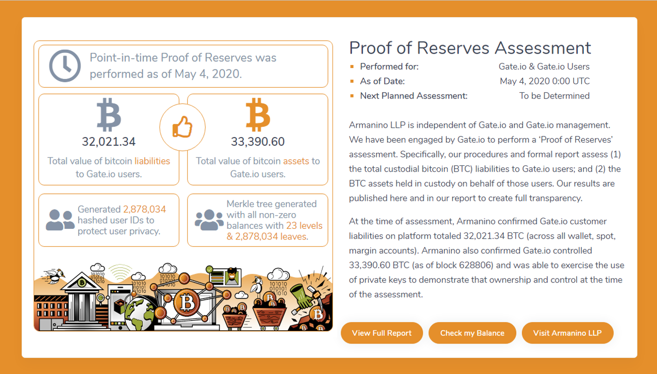 Proof of Reserves Assessment