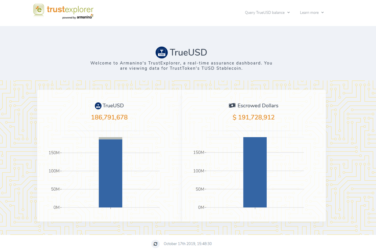 TrustExplorer Screen Example 1