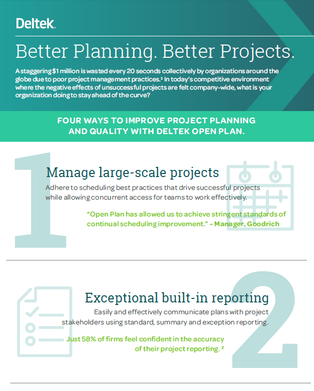 Better Planning. Better Projects.