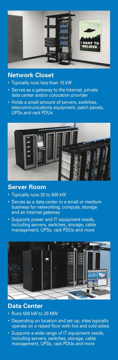 Rack and Enclosure Image