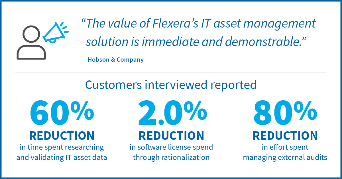 The value of Flexera's IT Asset Management Solution is Immediate and Demonstrable.