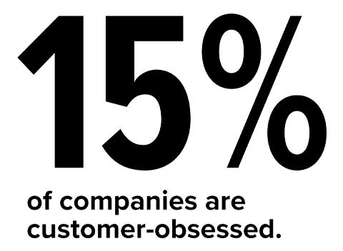 HowToBuild Your Customer ObsessionStrategy