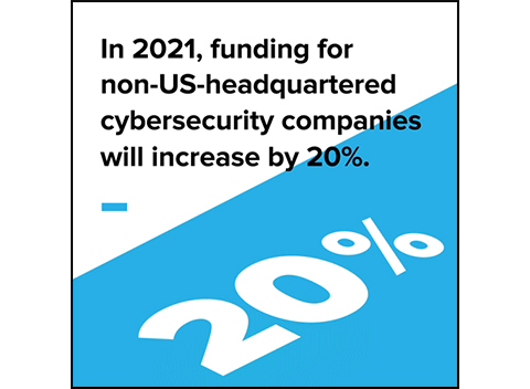 Predictions 2021: The Path To A New Normal Demands Increased Cybersecurity Resilience