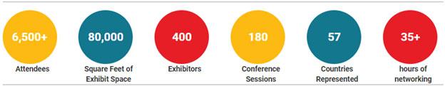 IWCE 2020 Prospectus Chart