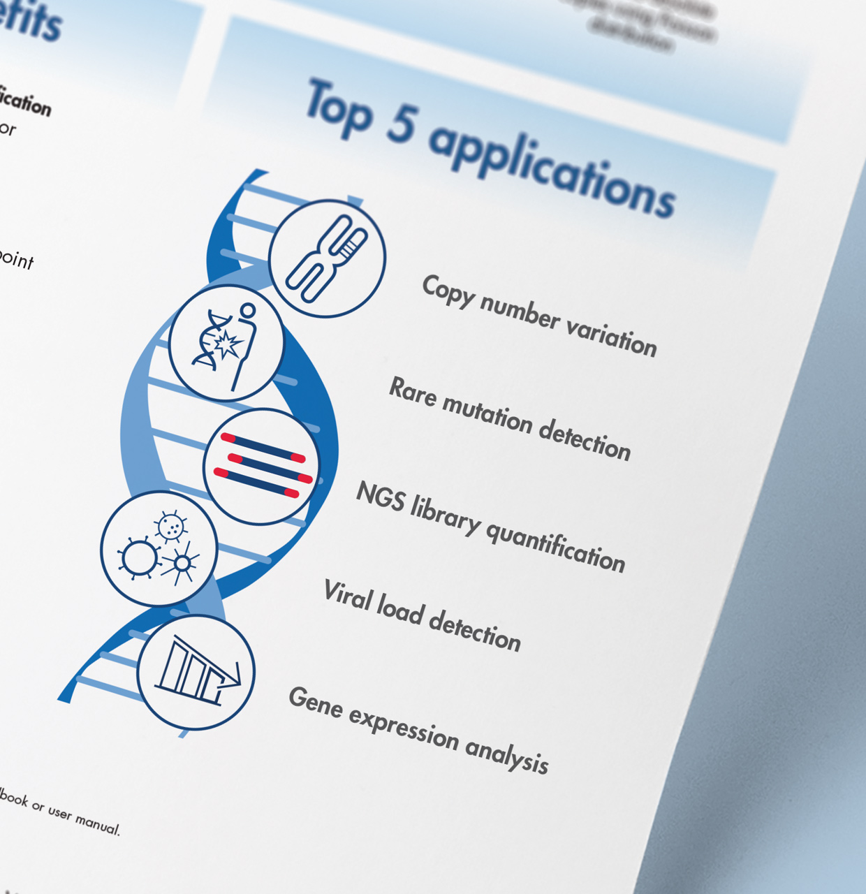 The future of PCR is digital