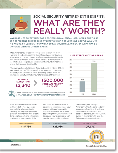 Social Security Retirement Benefits: What Are They Really Worth?