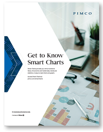 Get to Know Smart Charts