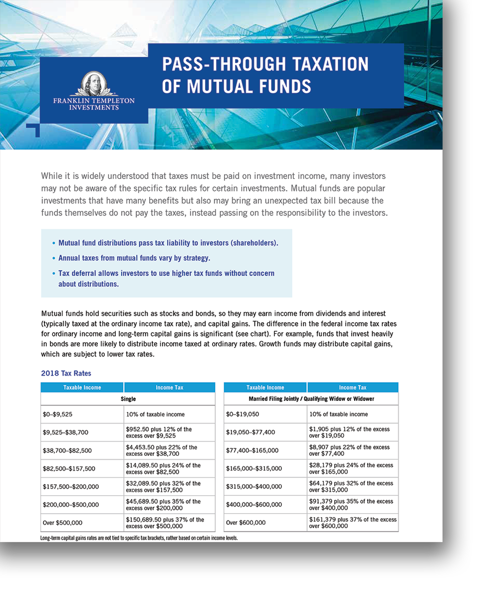 Pass-Through Taxation of Mutual Funds