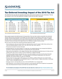 Tax-Deferred Investing