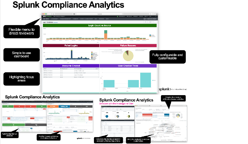 Part 1: Compliance Practices in a Digital-First World