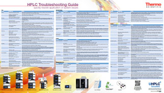 LC Troubleshooting Poster