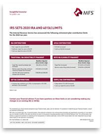 2019 IRA and 401(k) Limits