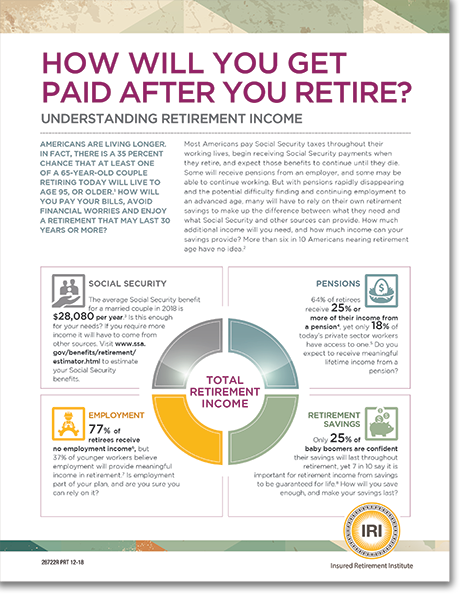 How Will You Get Paid After You Retire?